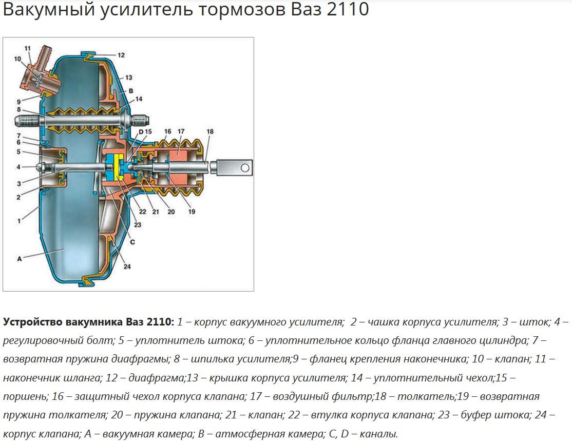 Фото №6 - как проверить вакумник на ВАЗ 2110